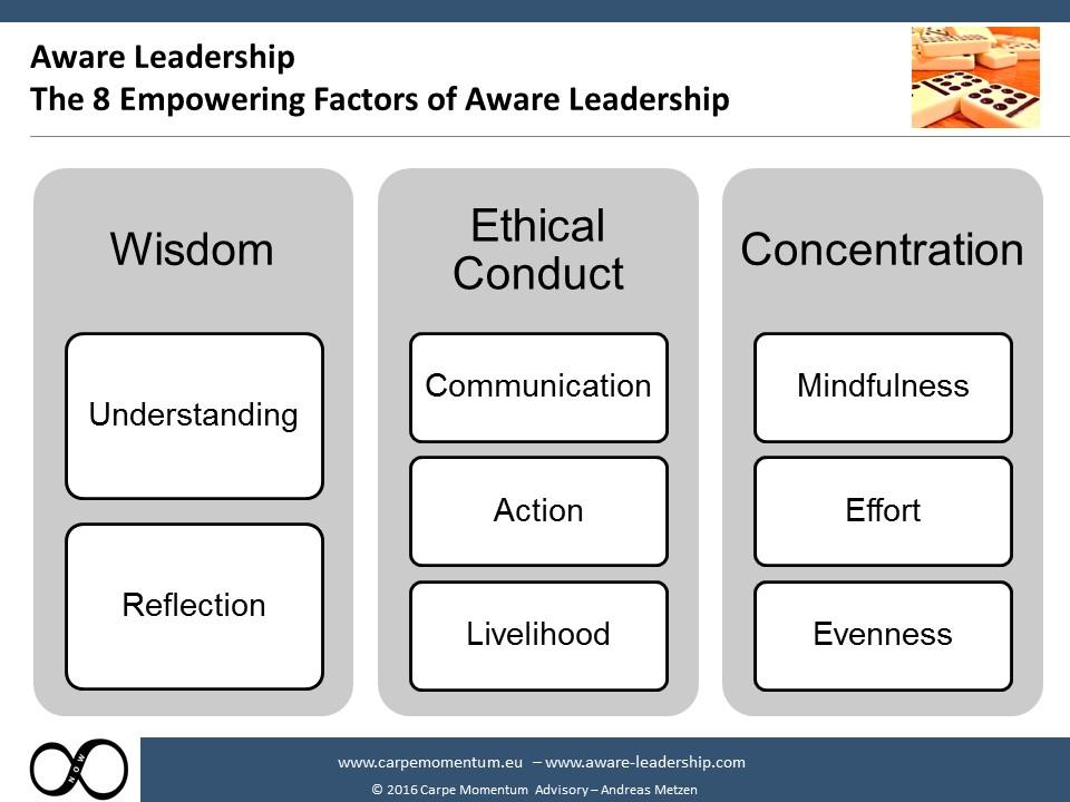 The 8 Empowering Leadership Factors
